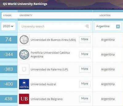 La UCA es la primera universidad privada en la Argentina