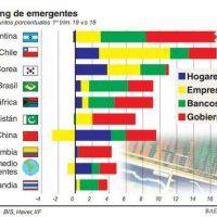 Argentina fue el país con mayor salto del ratio entre deuda y PBI