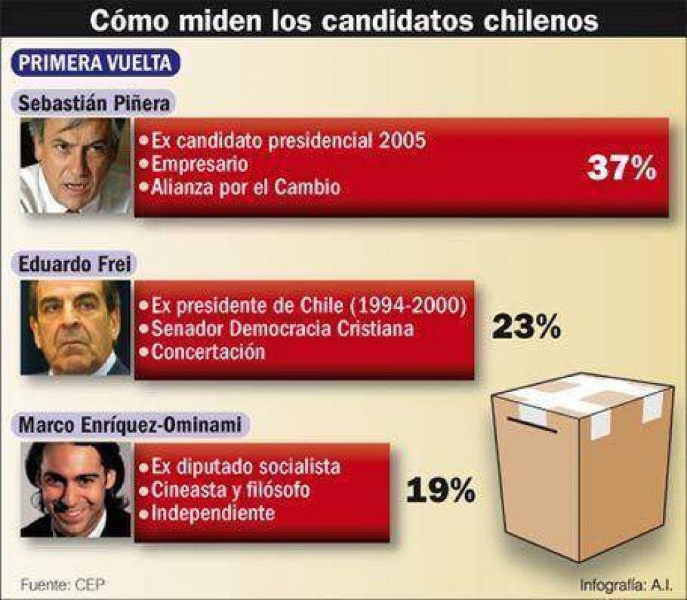 """El """"fenómeno Ominami"""" amenaza con sacar a la Concertación del ballotage"""