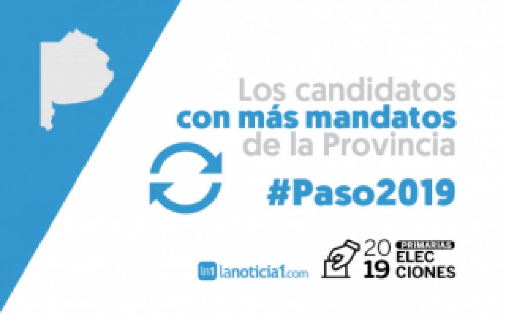 Quiénes son los candidatos a intendente con más mandatos que van por la reelección en Provincia