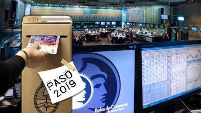 Un mercado más optimista con las PASO recortó la tasa de Lecap, que había trepado 10 puntos
