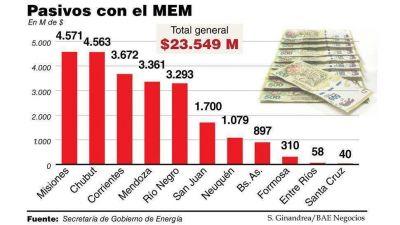 Deuda de distribuidoras eléctricas asciende a $23.000 M