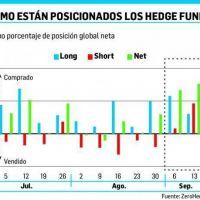Cómo se preparan los fondos para un Armagedón financiero