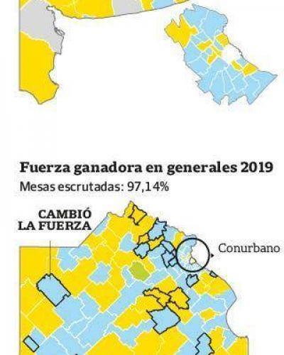 El oficialismo dio vuelta 15 derrotas en los municipios y el PJ gobernará 70 distritos