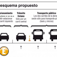 Tras el fracaso del Metrobús, piden