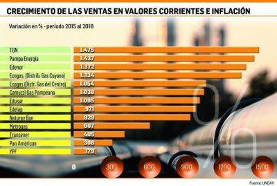 Acciones energéticas en la era Alberto: ¿comprar o vender?