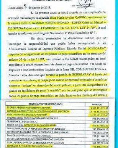 Planes de pago: por manejo discrecional de la AFIP, ahora investigan a 1.200 contribuyentes