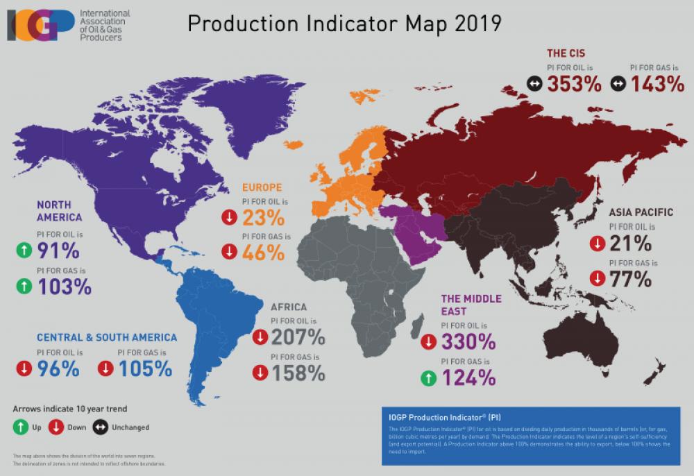 Según un informe, la Demanda de petróleo y gas crece más rápido que la producción en la mayor parte del mundo
