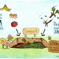 Lavalle: Acciones para reducir el 50% de la generación de residuos en los hogares