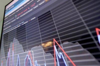 El S&P Merval repuntó 2,5% gracias a bancos y energéticas; bonos que ajustan por CER lograron subas de dos dígitos