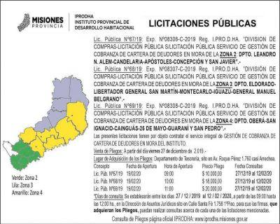 Llamado de licitaciones públicas del IPRODHA