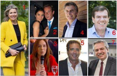 En off: Máxima estuvo en secreto en Argentina y la propuesta para Vidal