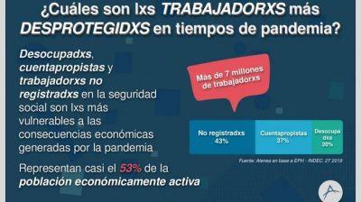 7 millones de trabajadores/as desprotegidos/as por las consecuencias económicas del coronavirus