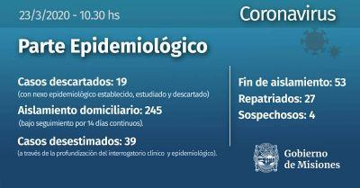 Coronavirus en Misiones: con cuatro casos sospechosos y 245 en aislamiento preventivo