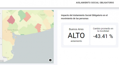 Tres Arroyos, entre los distritos de la Sexta Sección con más cumplimiento del aislamiento