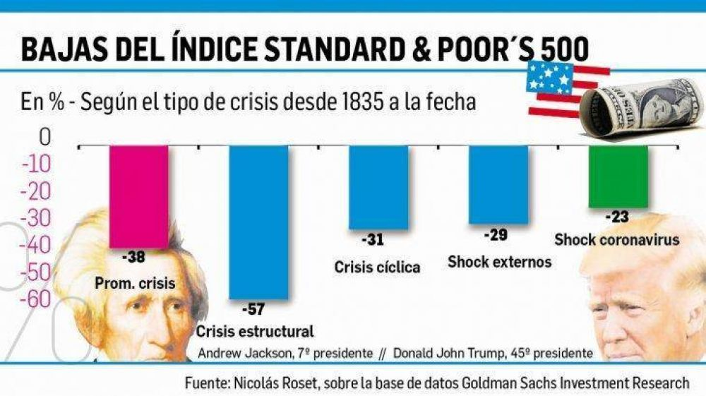 Confirmado: Argentina aceptará ayuda del FMI contra la crisis