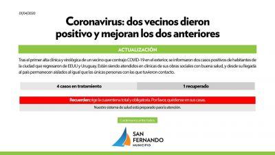 Coronavirus: confirmaron a dos sanfernandinos contagiados en el exterior