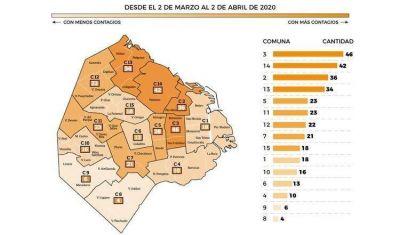 Cuáles son los barrios de la ciudad de Buenos Aires con más casos confirmados de coronavirus