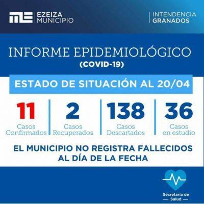 Coronavirus en Ezeiza: confirman 11 casos de vecinos afectados