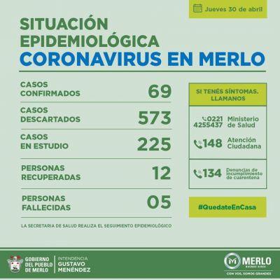 Menéndez dio un informe de la situación