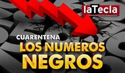 Los números negros de la cuarentena