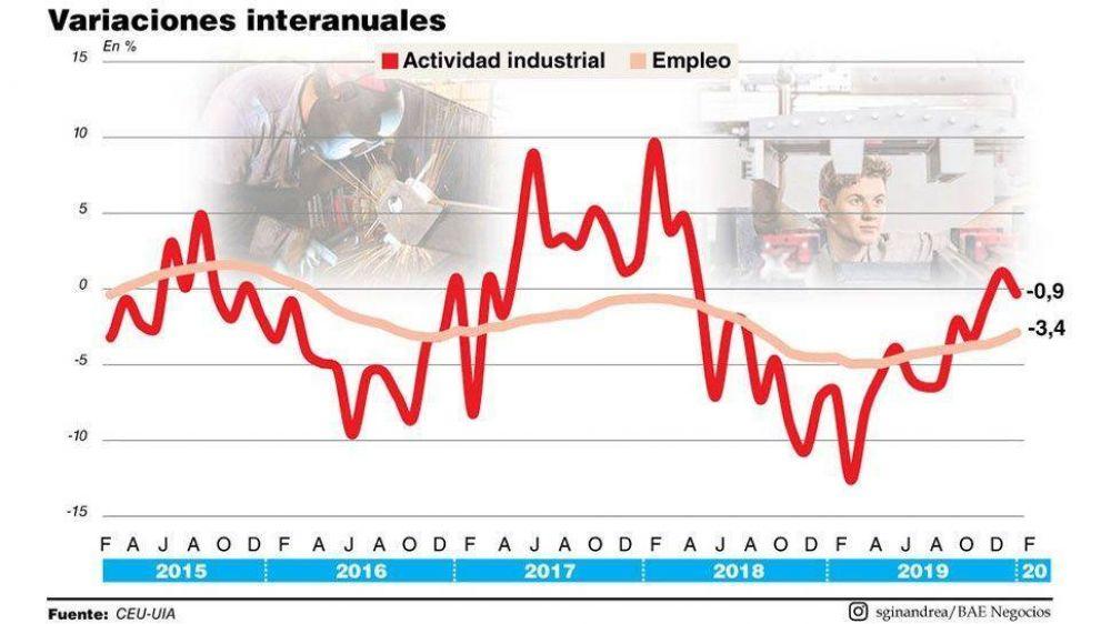 Alarma entre industriales por el cierre de fábricas y la imposibilidad de mantener empleo
