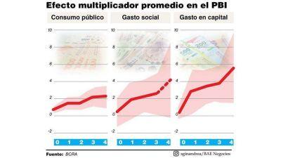 Retoman tareas en 24 rutas y el gobierno apuesta al efecto multiplicador de la obra pública
