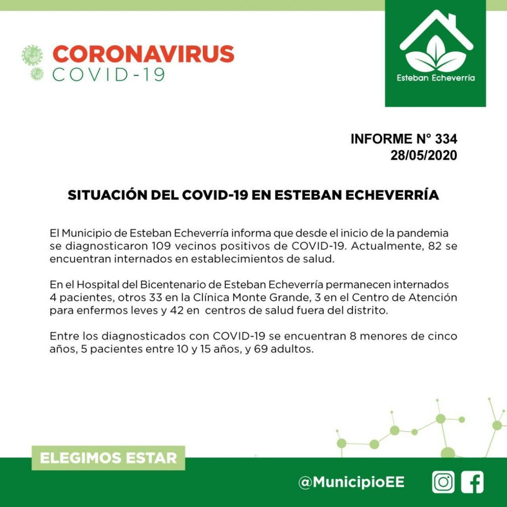 Situación del Covid-19 en Esteban Echeverría