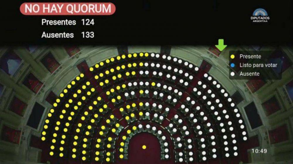 Por cinco votos, la oposición no logró frenar los superpoderes