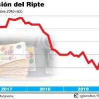 El salario real de los trabajadores no suspendidos cayó en abril pese a la baja de la inflación