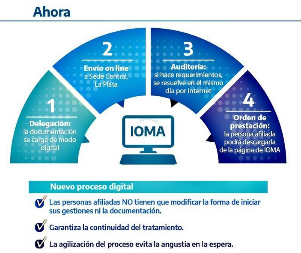 IOMA comenzó a aplicar un sistema de compra rápida para medicamentos oncológicos