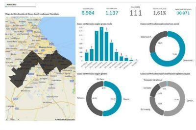 Coronavirus en Buenos Aires: los cinco partidos que concentran el 40% de los casos