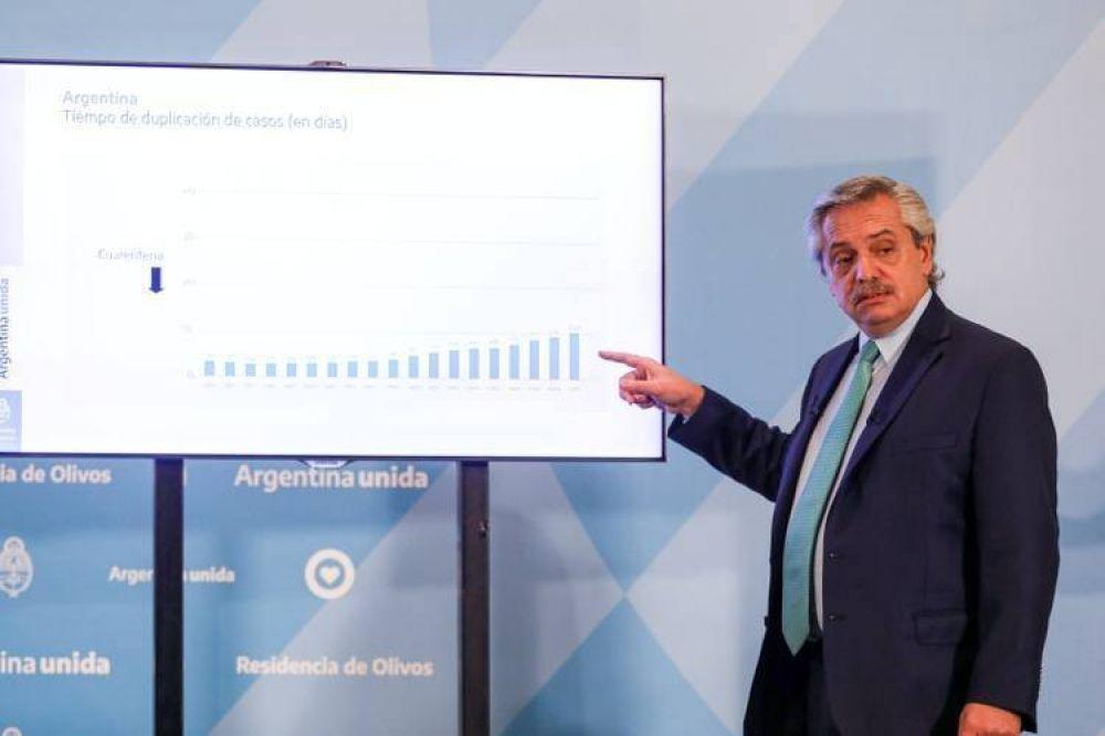 Cuarentena estricta: el Gobierno empezó a reforzar los controles para restringir la circulación y prepara un aumento de la ayuda social