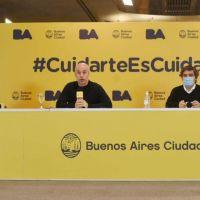 Coronavirus en la Argentina: uno por uno, los indicadores que entusiasman a la ciudad de Buenos Aires