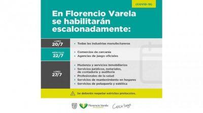 Así será la apertura escalonada en Florencio Varela