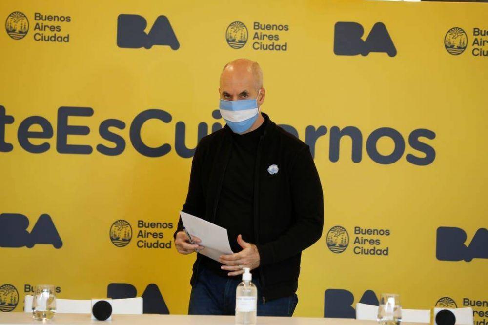Créditos y rebajas o anulación de impuestos, alternativas del plan de Rodríguez Larreta para reactivar la economía porteña