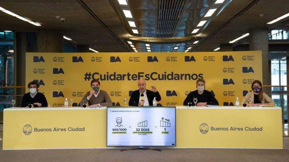 Las dos alternativas que evalúa el Gobierno porteño para la extensión de la cuarentena