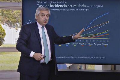 Las crisis sucesivas que se le acumulan a Alberto Fernández