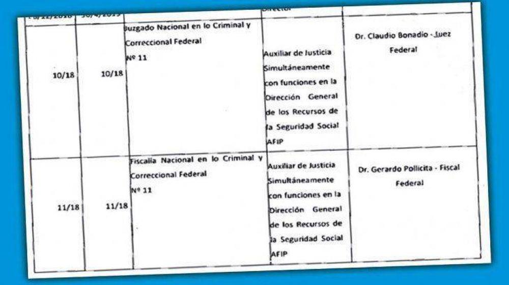 Un hombre clave de la AFIP M fue, en secreto, integrante del juzgado de Bonadio y de Pollicita
