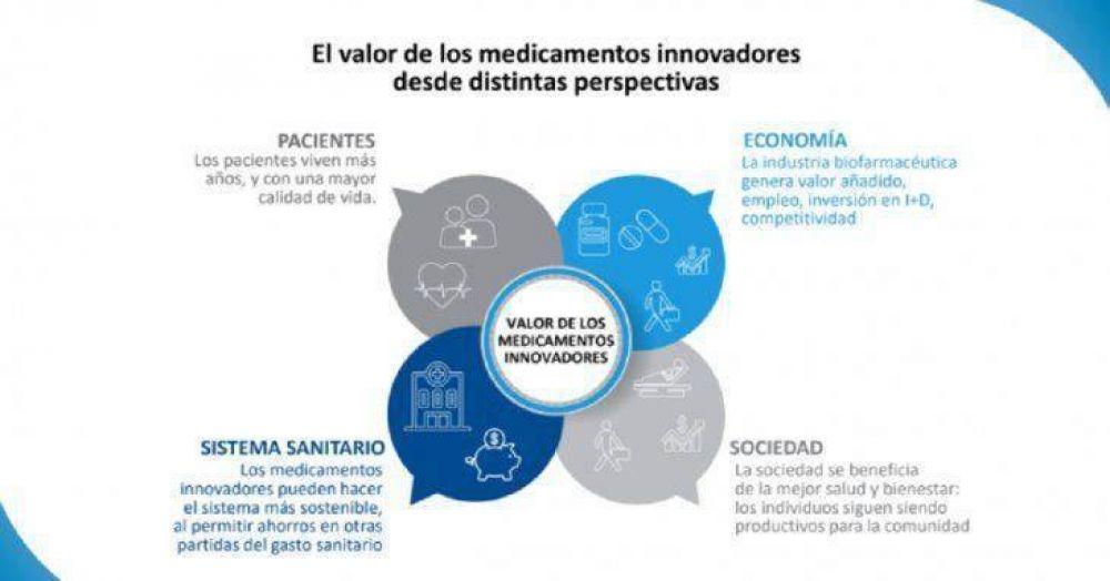 Medicamentos: su contribución a la salud, la economía y el empleo
