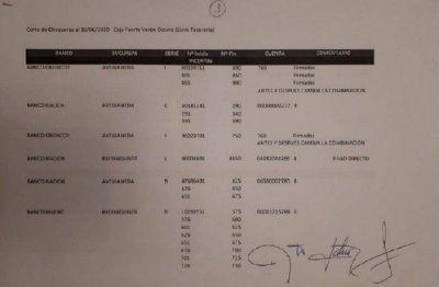 Vicentin: miles de dólares en la caja fuerte, cheques emitidos por $160 millones, y chequeras en blanco firmadas