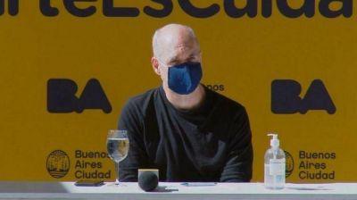 Política y pandemia: Larreta mantiene su imagen positiva