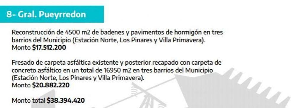 Mar del Plata recibirá $ 38.394.420 del Fondo de Infraestructura Municipal