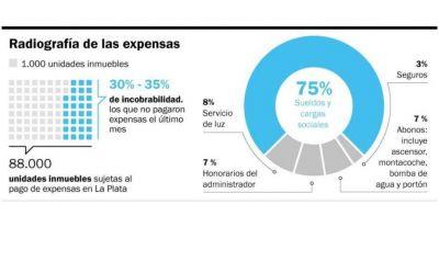 En La Plata, las expensas llegarán con un incremento de entre el 10% y el 15%