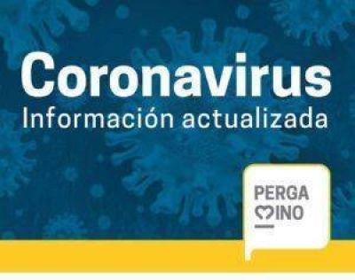 Pergamino: Viernes con 53 positivos de coronavirus y 2 fallecidos