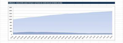 Coronavirus en la región: Cañuelas entre los municipios con mejores estadísticas