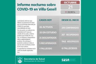 Sigue bajando el número de infectados en la ciudad y Villa Gesell espera el verano 2021 con registros aceptables