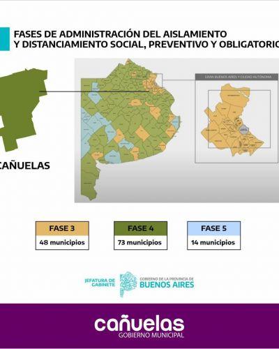 Cañuelas en Fase 4, más actividades y encuentros sociales