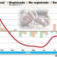 El círculo vicioso de la recesión y el salario