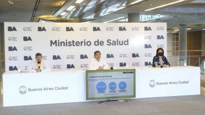 Quirós abrió la puerta a un regreso total de las clases en febrero en la Ciudad